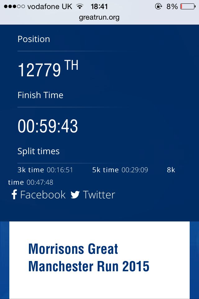 Manchester 10k Great Run Project HB Results